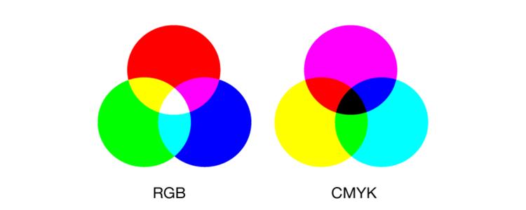 RGB采用的是加色法,即RGB等量相加可以产生灰白色,越加越亮;CMYK是减色法,即等量相加可以越加越深。RGB的色域较大而CMYK色域较小,这样就会产生RGB中的一些颜色在CMYK中根本无法表示出来,我们通常使用的彩色数码打印机也是以RGB颜色空间方式来输出的,所以一些CMYK格式的文件打印出来总是有缺色现象,也就是说超出色域的颜色是打不出来的,失真就不可避免了。这意味着如果你用RGB模式去制作印刷用的图像,那么你所用的某些色彩是无法被打印出来的。一般来说,RGB中一些较为明亮的色彩无法被打印,如艳蓝色