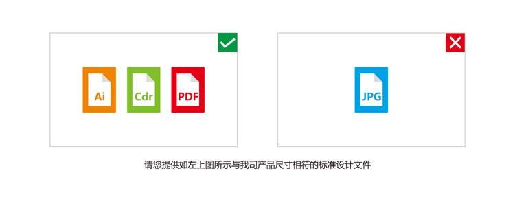 自己提供设计文件需要什么样的格式